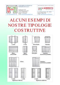 Tipologie infissi