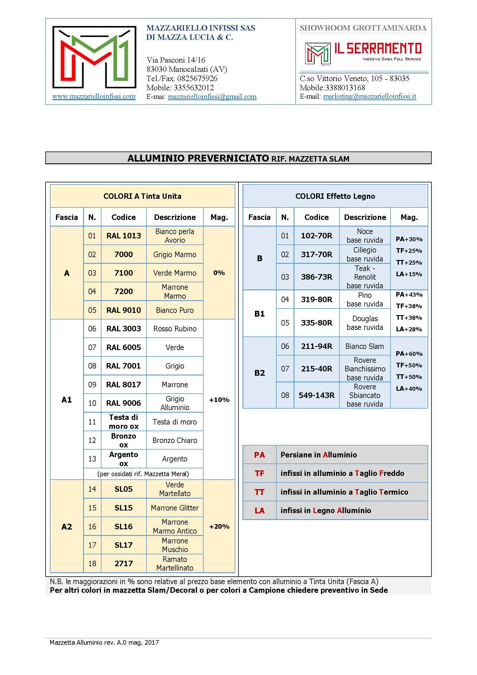 05_MAZZETTA COLORI Alluminio_mag._2017