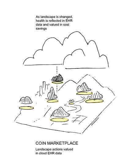 Coin Marketplace_.jpg