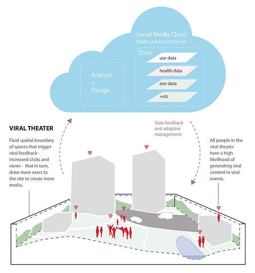 viral-theater-01.jpg