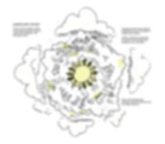 Landscape cipher---01.jpg
