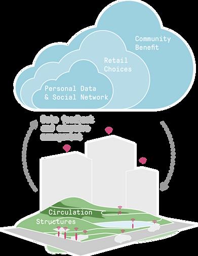 Data Landscape Platform 6.png