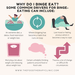 Why Do I Binge Eat?