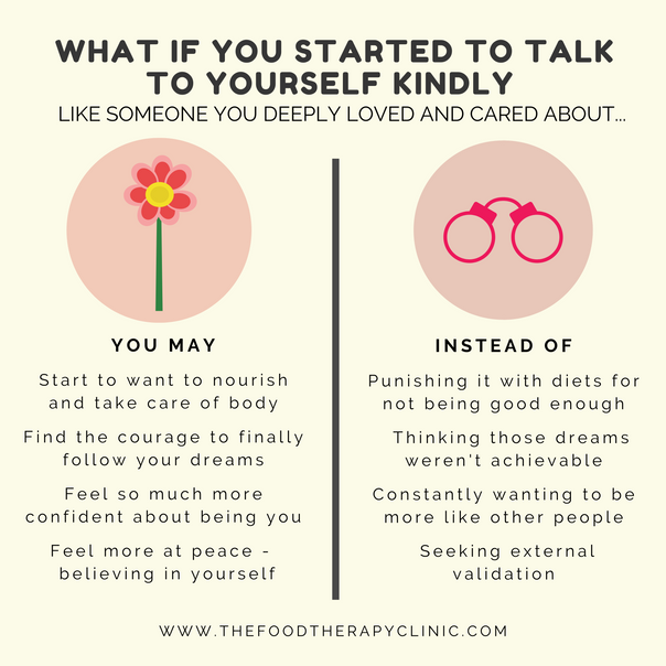 Why self-compassion is so key for a healthy relationship with food