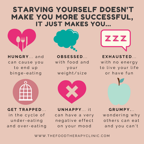 Why starving yourself doesn't work for weight loss...