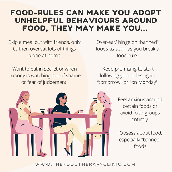 Are your food rules setting you up to fail?