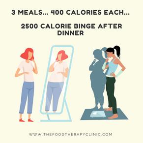 400 calorie meals... 2500 calorie binge...