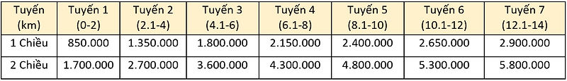 Tuition and Fee 2022 3.jpg