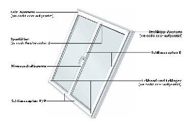 Tipps_Einstellen_Fenster.jpg