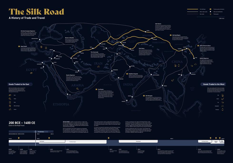 Mason Wnuk, The Silk Road: A History of Trade and Travel