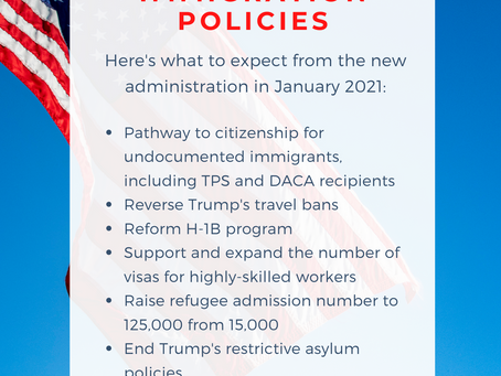REVIEW: Biden Administration's Immigration Policies