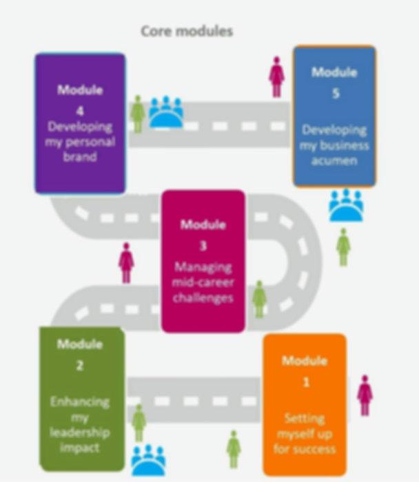 female_leadership_programme_edited_edite