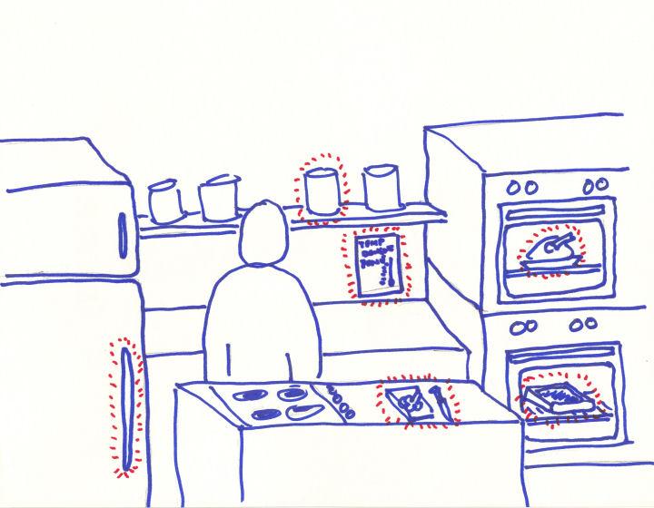Kitchen storyboard