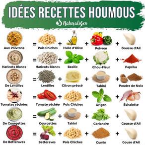 Idées recettes de tartinades