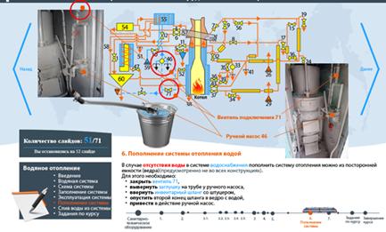 Обновлен курс «Устройство и эксплуатация санитарно-технического оборудования пассажирских вагонов»