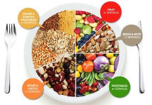 Vegan 2 Food Plan.jpg