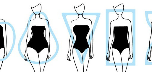 How To Choose The Right Necklace For Your Body Type