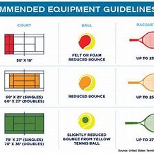 Junior tennis balls.jpg