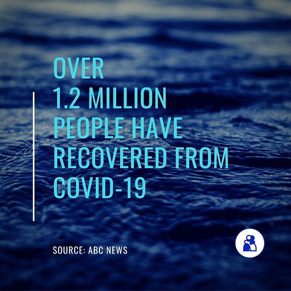 over 1.2 Meople have recovered from COVI