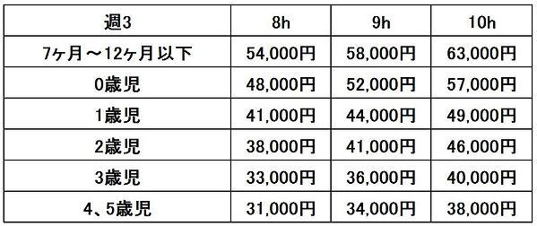料金表(週3).JPG