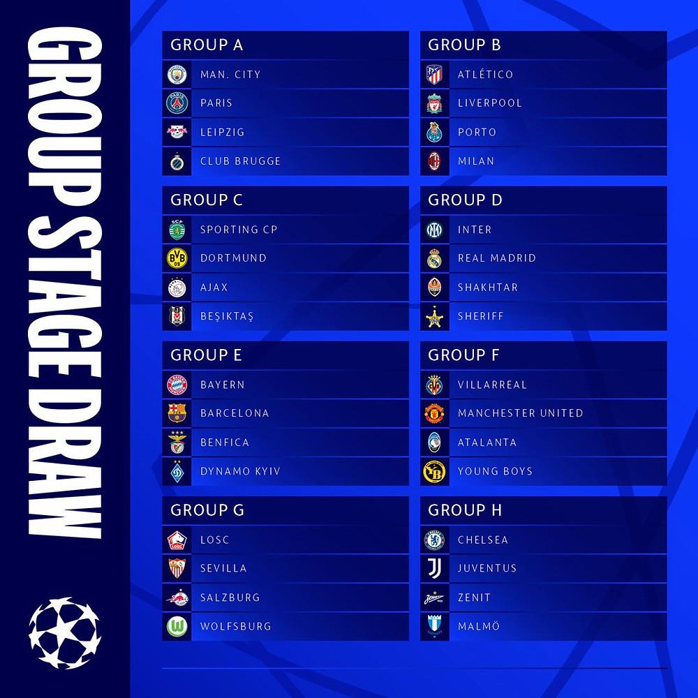 A maravilhosa Champions League Fonte: UEFA