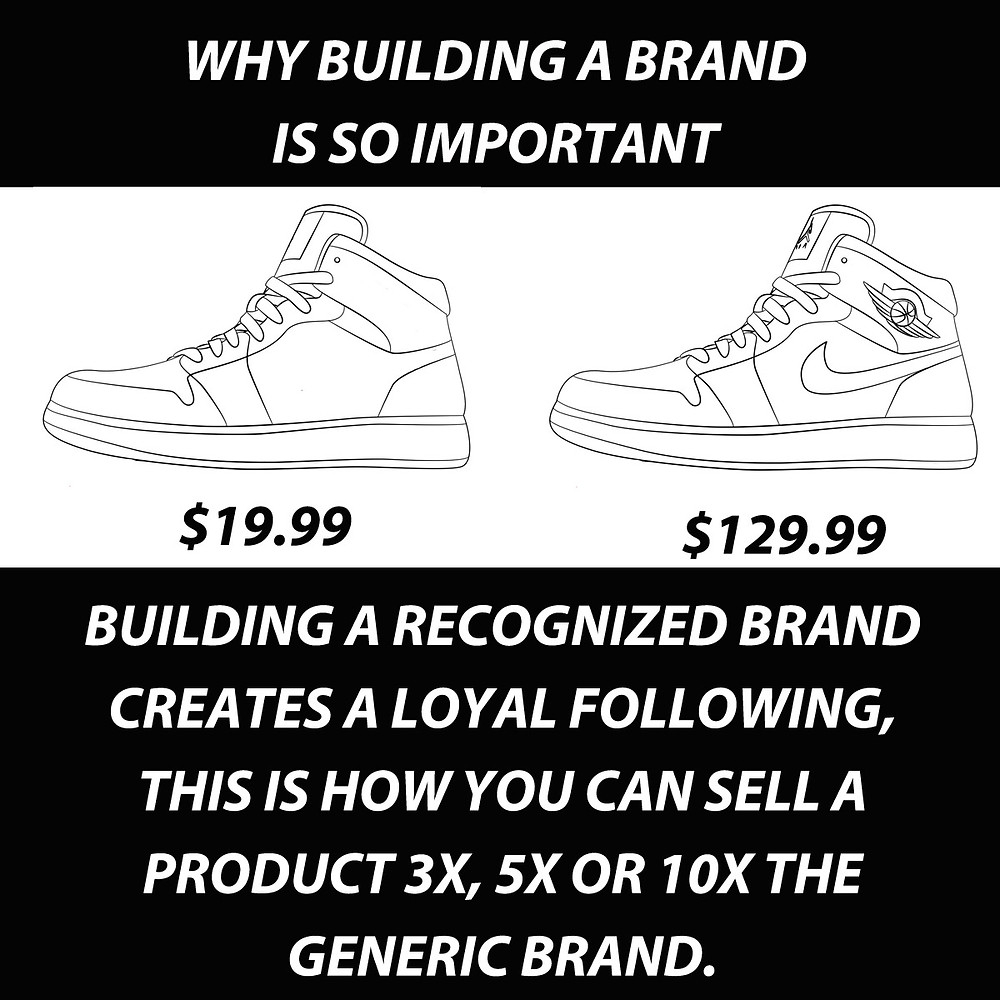 Jeff Lopes Teaches the Importance of Branding