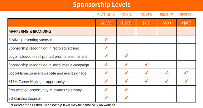 sponsorship levels_2020.PNG