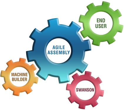 Agile Assembly Machines are built with both the machine builder and end user in mind.