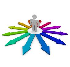 Scenario Planning - Strategic Plans