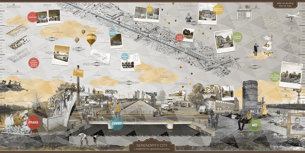 Serendipity City MA+U Jolijn van den Berg