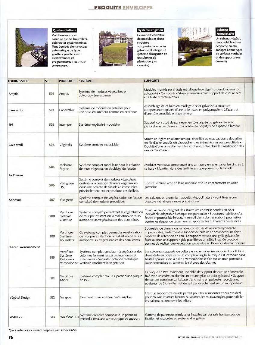 100505_-_Cahier_techniques_du_Bâtiment_Page_2.jpg