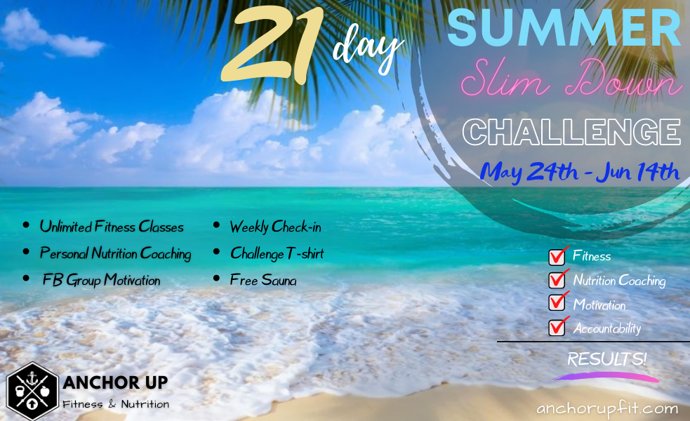 21 Day Challenge: Weekly Check-in