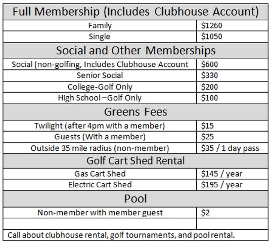SGC pricing.PNG