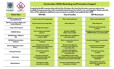 Construction 2020_ Marketing and Promoti