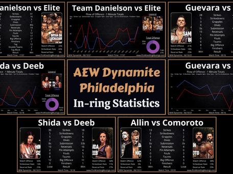 AEW Dynamite In-ring Stats| Philadelphia: 06.10.21 | Danielson, Super Elite, Sammy, Deeb, Shida