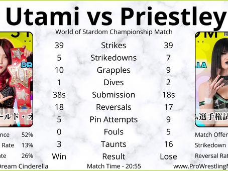 Stardom Match Stats - Yokohama Dream Cinderella