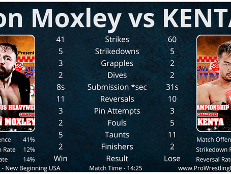 Jon Moxley vs KENTA - Match Stats