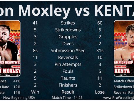 Jon Moxley vs KENTA - Match Stats