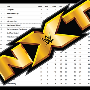 NXT League Standings.png