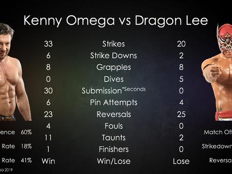 Kenny Omega vs Dragon Lee - AAA Mega Championship