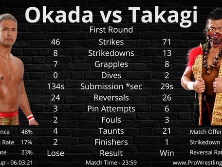New Japan Cup - Okada/Takagi and ZSJ/Ospreay - Match Stats