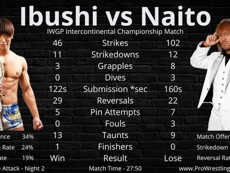 NJPW - Castle Attack - Match Stats
