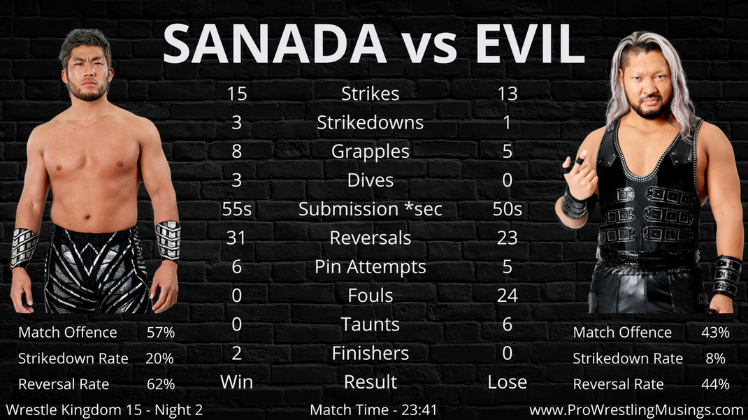 SANADA vs EVIL.png