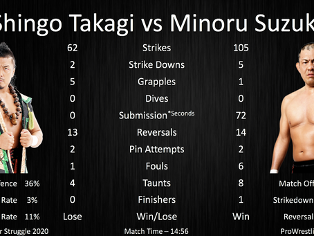 NJPW Summer Struggle - Shingo Takagi vs Minoru Suzuki - Never Open-Weight Title Match