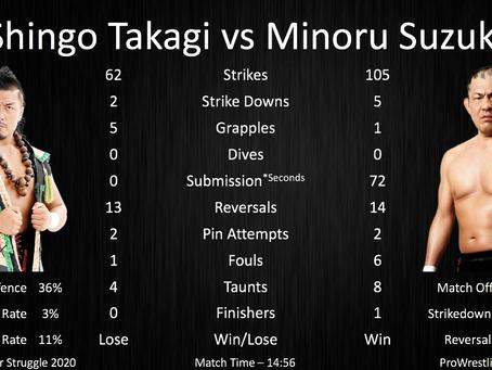 NJPW Summer Struggle - Shingo Takagi vs Minoru Suzuki - Never Open-Weight Title Match