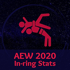 AEW In-Ring.png