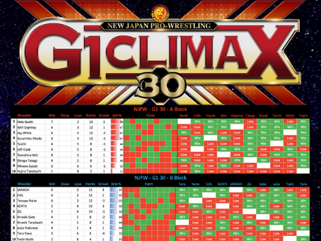 NJPW - Power Rankings - Post G1 Climax 30