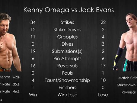 AEW Dark - Kenny Omega vs Jack Evans