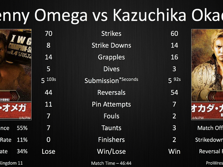 Kenny Omega vs Kazuchika Okada 1 - Wrestle Kingdom 11 - By Ryan Dilbert
