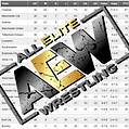 AEW League Standings.png